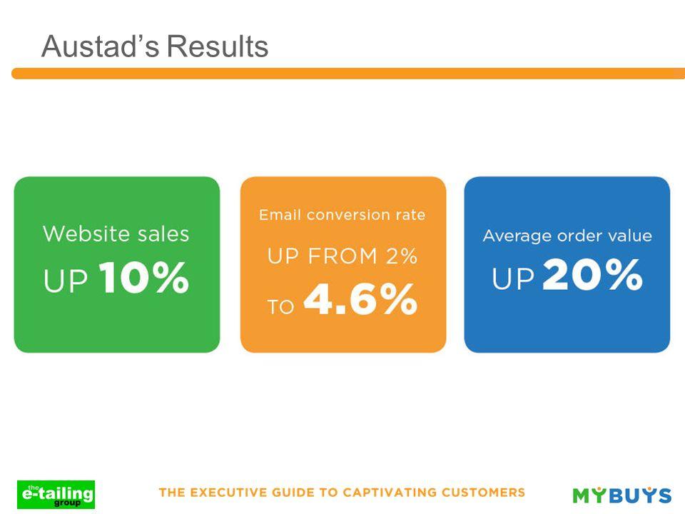 Austads Results