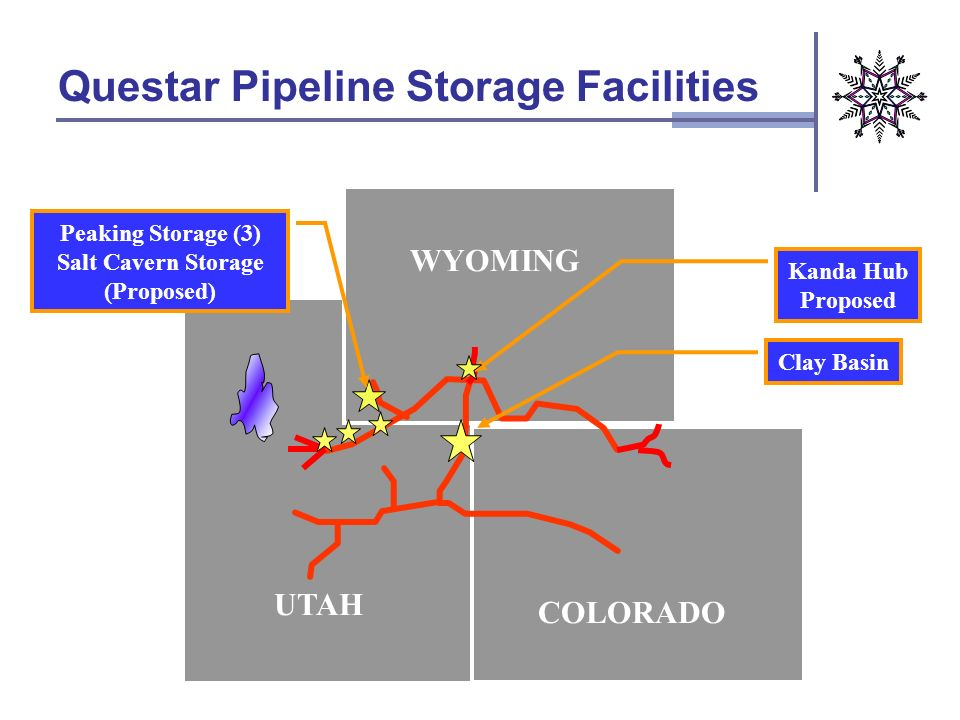Questar Project Status Work is continuing on both storage projects, however the primary focus is on the depleted gas storage project with the potential to tie to multiple large diameter pipelines Assuming that gas prices decline and stabilize in the near future, an open season is anticipated in 2004 for the Kanda Hub Project