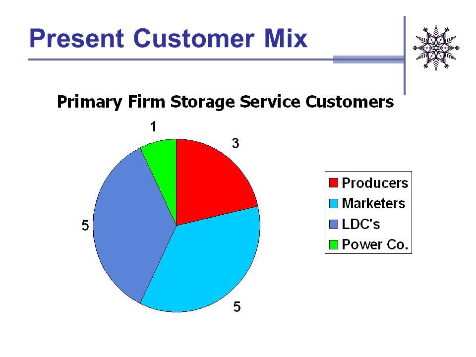 Present Customer Mix