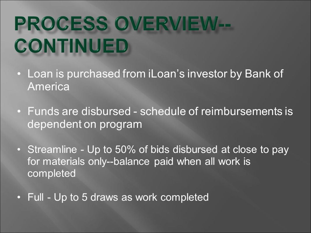 Loan is purchased from iLoans investor by Bank of America Funds are disbursed - schedule of reimbursements is dependent on program Streamline - Up to