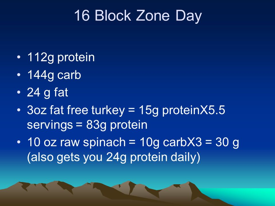 16 Block Zone Day 112g protein 144g carb 24 g fat 3oz fat free turkey = 15g proteinX5.5 servings = 83g protein 10 oz raw spinach = 10g carbX3 = 30 g (