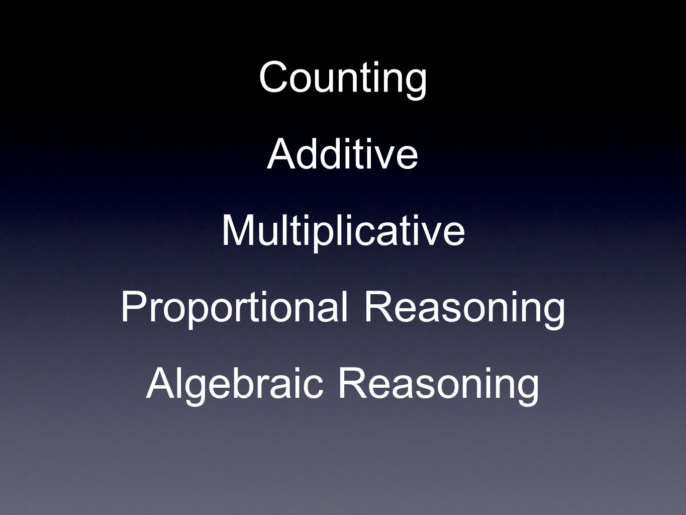 Counting Additive Multiplicative Proportional Reasoning Algebraic Reasoning