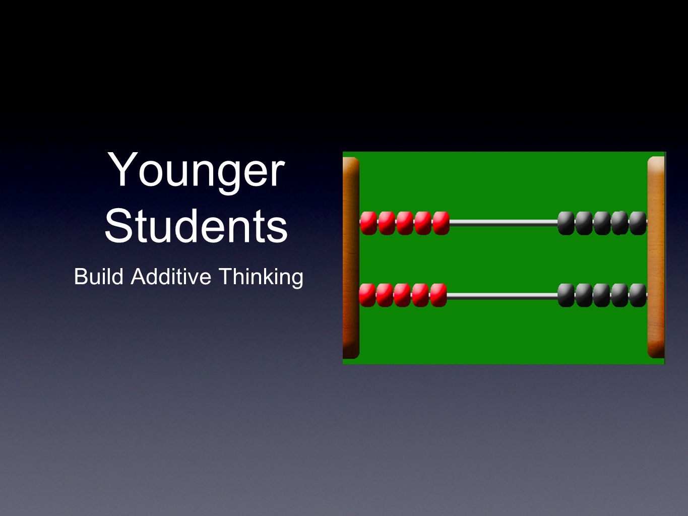 Younger Students Build Additive Thinking