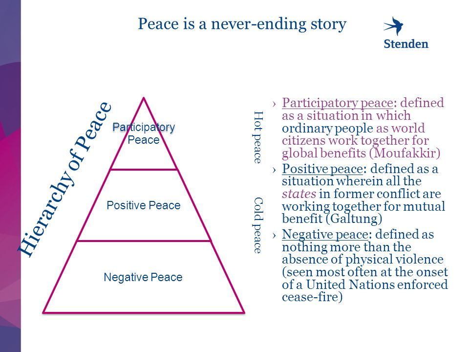 Participatory Peace Positive Peace Negative Peace Participatory peace: defined as a situation in which ordinary people as world citizens work together for global benefits (Moufakkir) Positive peace: defined as a situation wherein all the states in former conflict are working together for mutual benefit (Galtung) Negative peace: defined as nothing more than the absence of physical violence (seen most often at the onset of a United Nations enforced cease-fire) Hierarchy of Peace Peace is a never-ending story Hot peace Cold peace