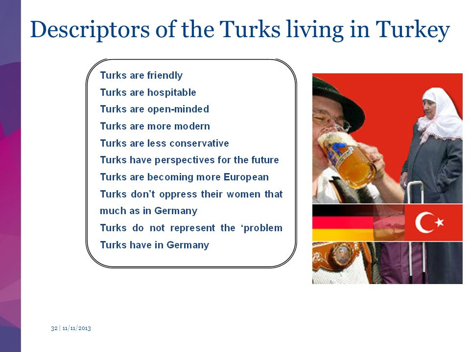 Descriptors of the Turks living in Turkey 11/11/ |