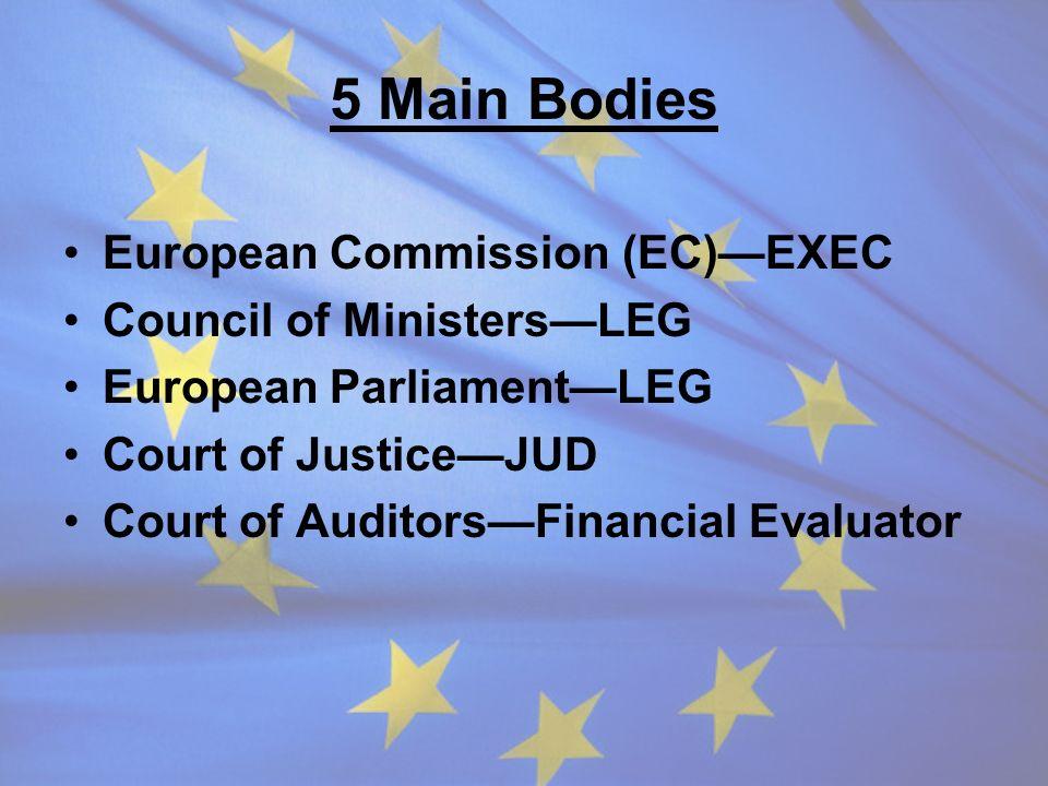 5 Main Bodies European Commission (EC)EXEC Council of MinistersLEG European ParliamentLEG Court of JusticeJUD Court of AuditorsFinancial Evaluator