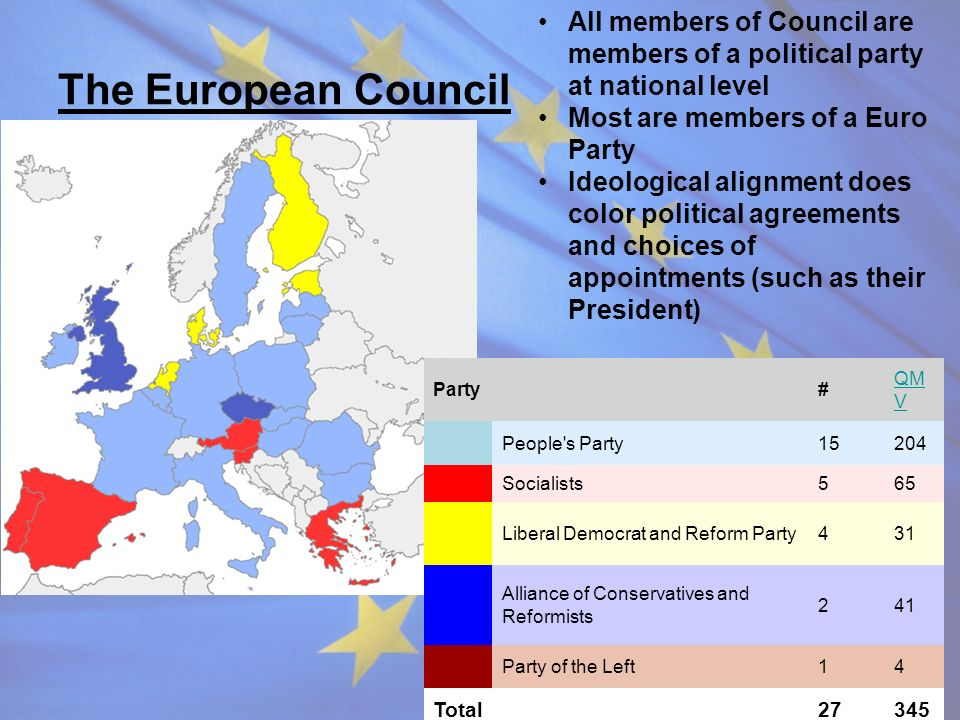 The European Council Party# QM V People's Party15204 Socialists565 Liberal Democrat and Reform Party431 Alliance of Conservatives and Reformists 241 P