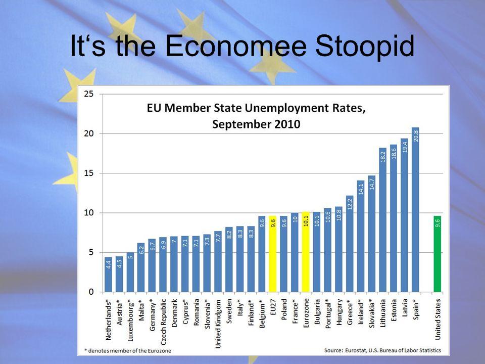 Its the Economee Stoopid
