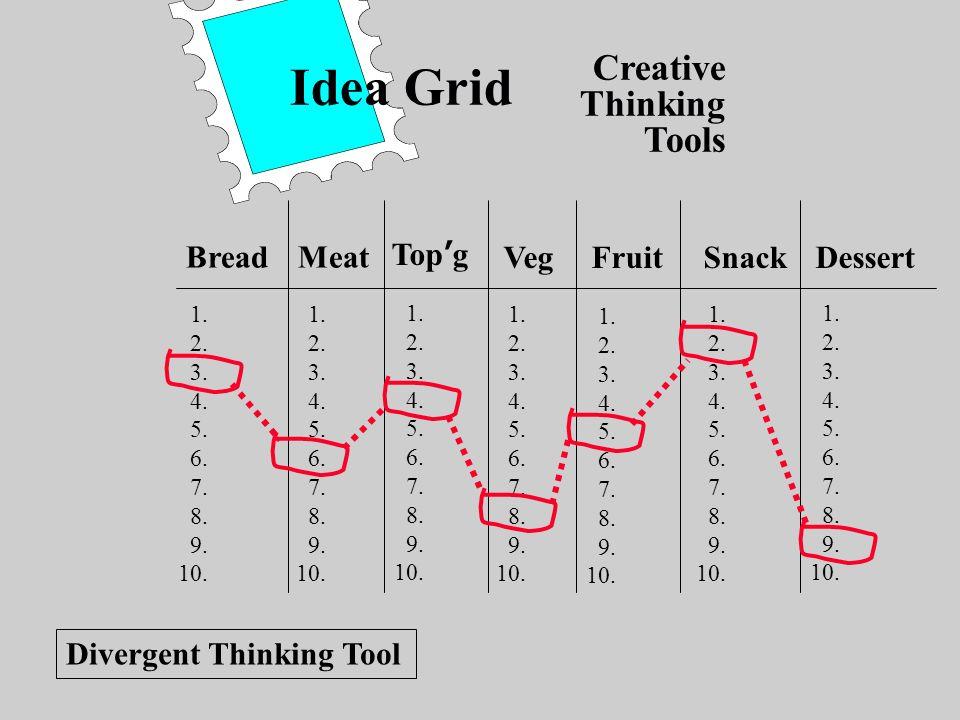 Idea Grid BreadMeat TopgVegFruitSnackDessert 1. 2. 3. 4. 5. 6. 7. 8. 9. 10. 1. 2. 3. 4. 5. 6. 7. 8. 9. 10. 1. 2. 3. 4. 5. 6. 7. 8. 9. 10. 1. 2. 3. 4.