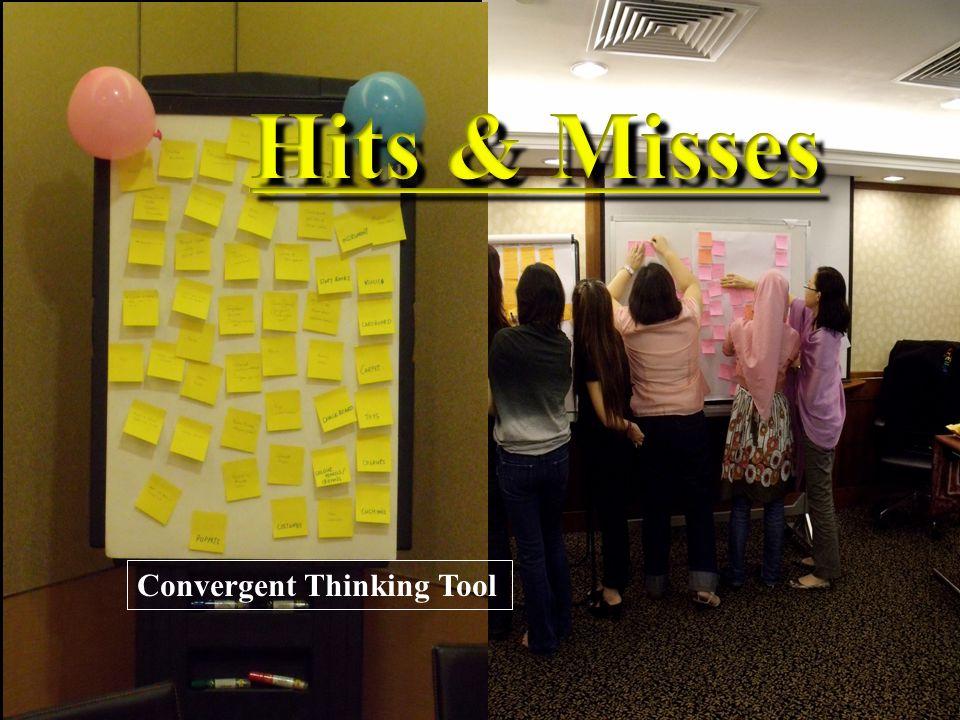 Convergent Thinking Tool