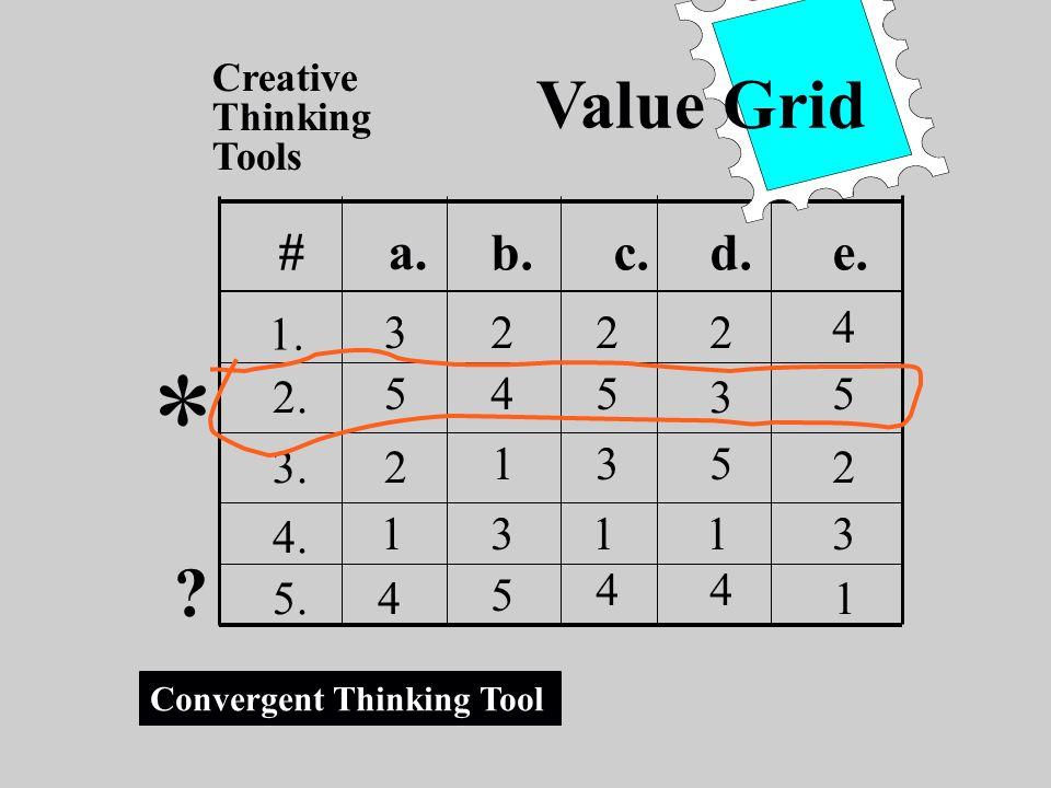 Creative Thinking Tools #a. b.c.d.e. 1. 5. 4. 3. 2. 1 5 4 3 2 5 4 3 2 1 5 4 3 2 1 5 4 3 2 1 5 4 3 2 1 * ? Value Grid Convergent Thinking Tool