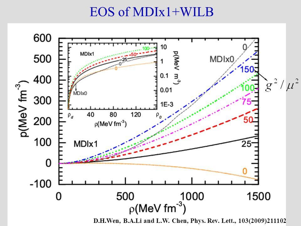 EOS of MDIx1+WILB D.H.Wen, B.A.Li and L.W. Chen, Phys. Rev. Lett., 103(2009)211102