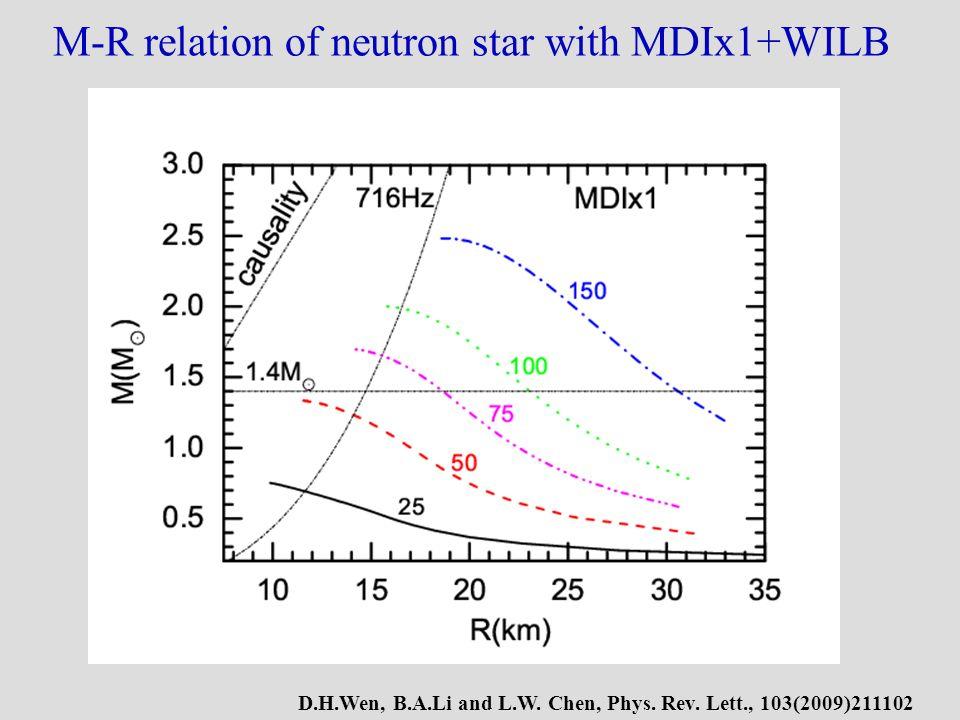 M-R relation of neutron star with MDIx1+WILB D.H.Wen, B.A.Li and L.W.