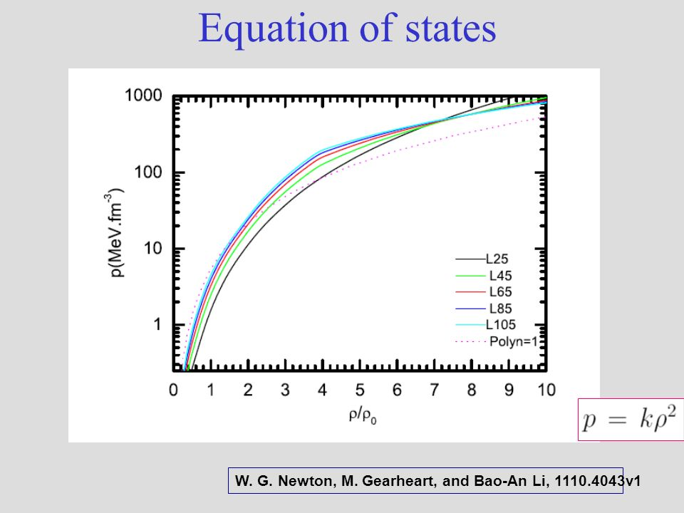 Equation of states W. G. Newton, M. Gearheart, and Bao-An Li, 1110.4043v1