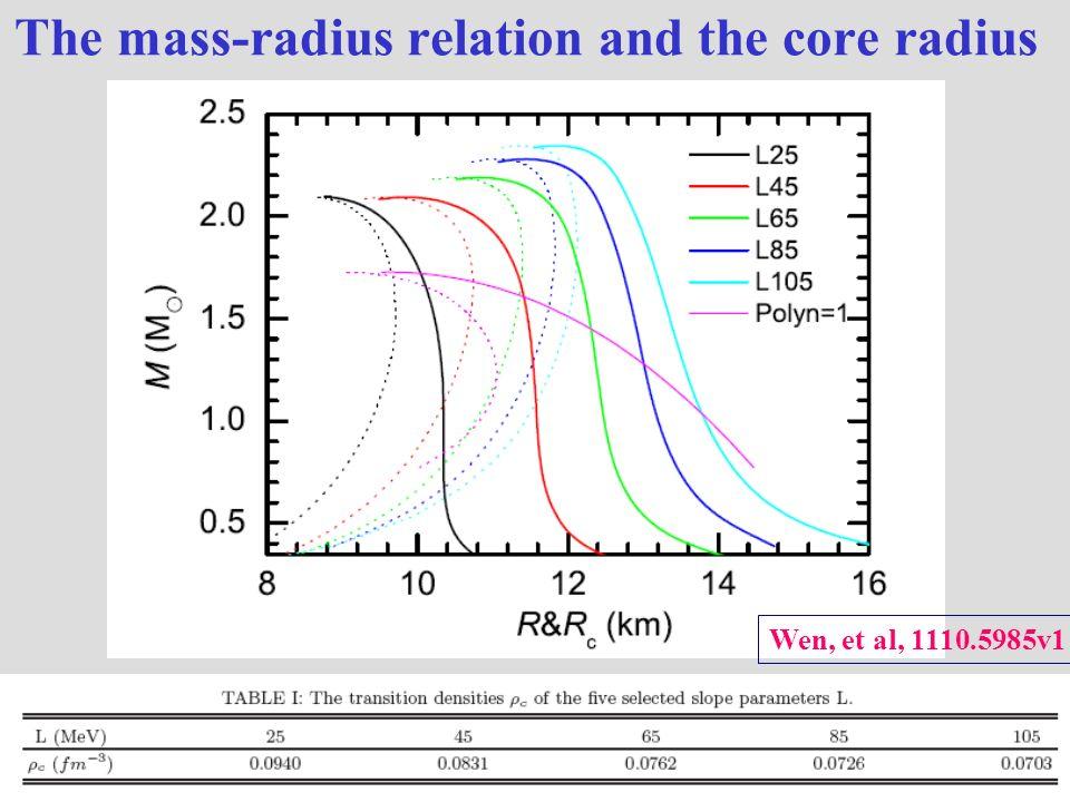 The mass-radius relation and the core radius Wen, et al, 1110.5985v1