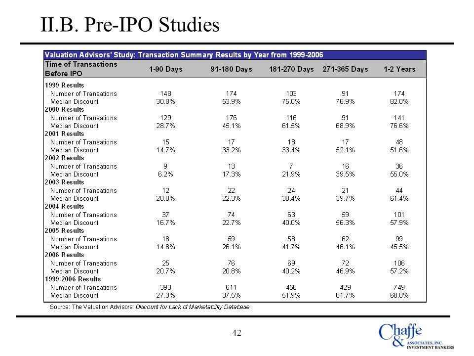 42 II.B. Pre-IPO Studies