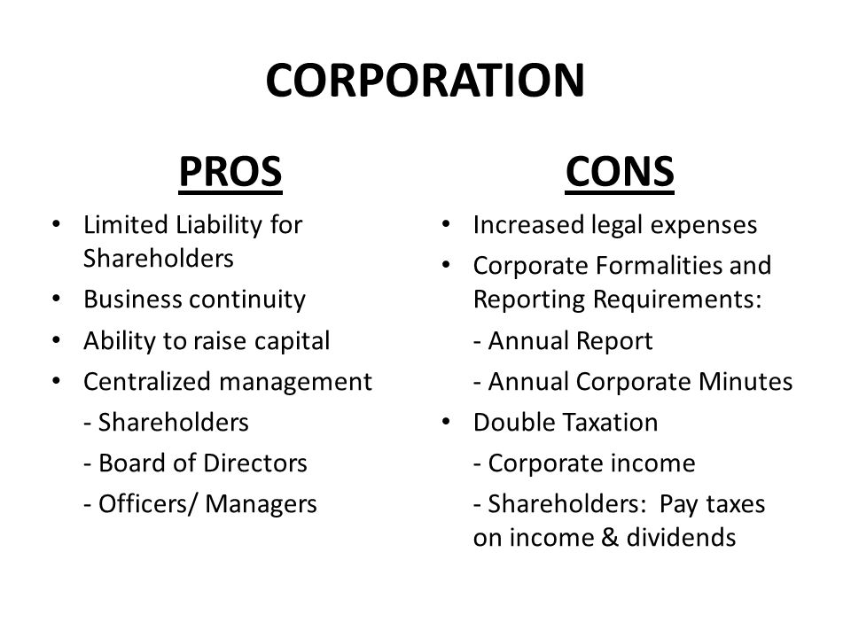 CORPORATION PROS Limited Liability for Shareholders Business continuity Ability to raise capital Centralized management - Shareholders - Board of Dire