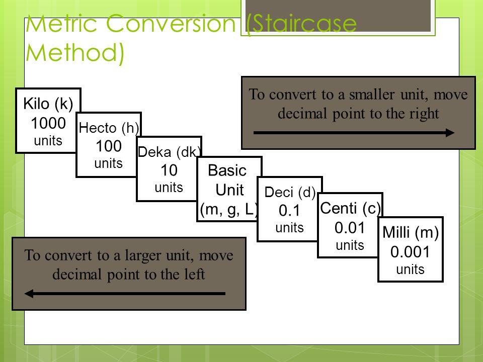 Kilo (k) 1000 units Hecto (h) 100 units Deka (dk) 10 units Basic Unit (m, g, L) Deci (d) 0.1 units Centi (c) 0.01 units Milli (m) 0.001 units Metric C