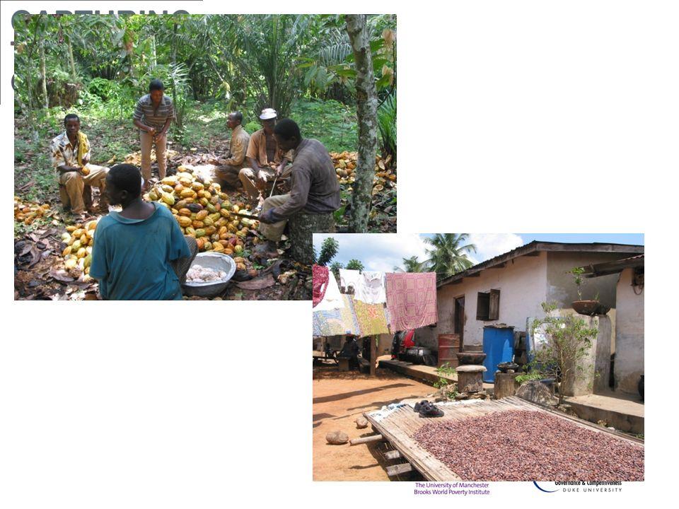Promoting socio- economic Sustainability in Cocoa Responses on child labour –Harkin-Engel Protocol –Industry/IUF/NGO initiatives (eg.