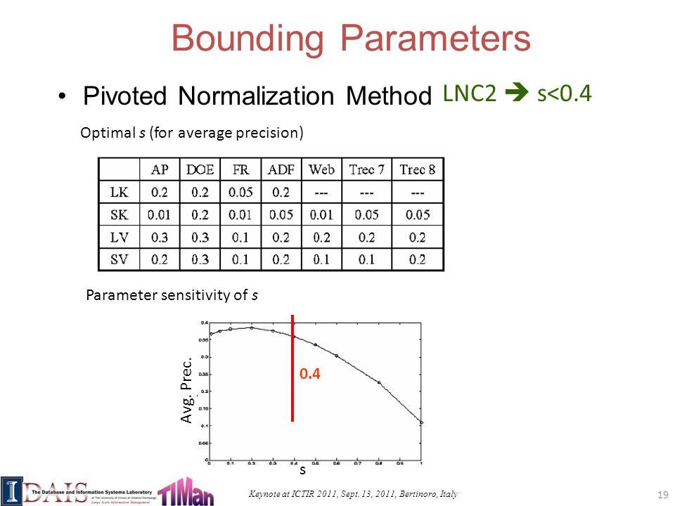 Keynote at ICTIR 2011, Sept. 13, 2011, Bertinoro, Italy Parameter sensitivity of s s Avg.
