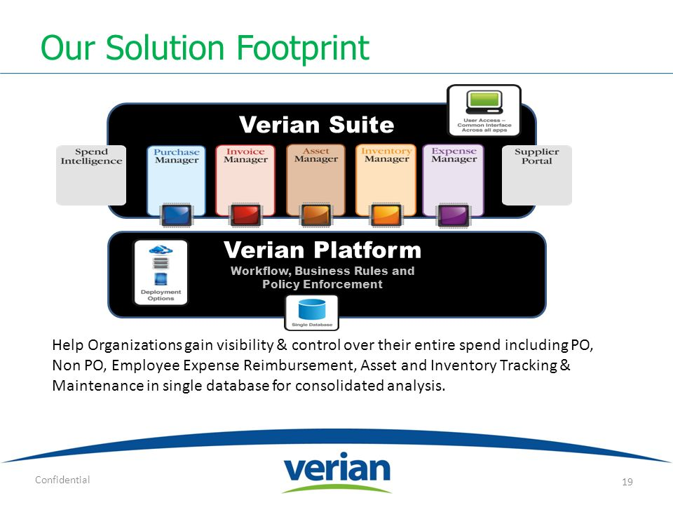 Our Solution Footprint 19 Verian Platform Workflow, Business Rules and Policy Enforcement Verian Suite Help Organizations gain visibility & control over their entire spend including PO, Non PO, Employee Expense Reimbursement, Asset and Inventory Tracking & Maintenance in single database for consolidated analysis.