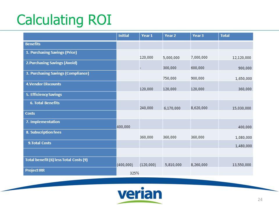 Calculating ROI InitialYear 1Year 2Year 3Total Benefits 1. Purchasing Savings (Price) 120,0005,000,000 7,000,000 12,120,000 2.Purchasing Savings (Avoi