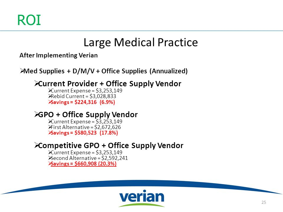 ROI 25 After Implementing Verian Med Supplies + D/M/V + Office Supplies (Annualized) Current Provider + Office Supply Vendor Current Expense = $3,253,149 Rebid Current = $3,028,833 Savings = $224,316 (6.9%) GPO + Office Supply Vendor Current Expense = $3,253,149 First Alternative = $2,672,626 Savings = $580,523 (17.8%) Competitive GPO + Office Supply Vendor Current Expense = $3,253,149 Second Alternative = $2,592,241 Savings = $660,908 (20.3%) Large Medical Practice