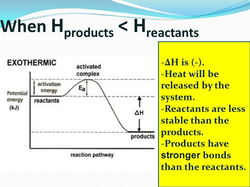 When H products < H reactants -ΔH is (-). -Heat will be released by the system. -Reactants are less stable than the products. -Products have stronger