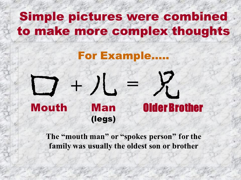 Simple pictures were combined to make more complex thoughts + = MouthMan (legs) Older Brother For Example…..
