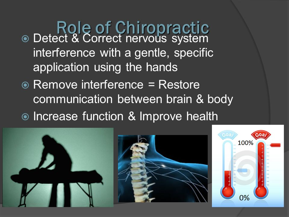 Role of Chiropractic Detect & Correct nervous system interference with a gentle, specific application using the hands Remove interference = Restore co