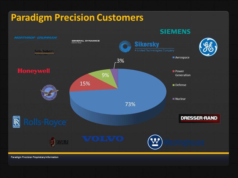 Paradigm Precision Customers Paradigm Precision Proprietary Information