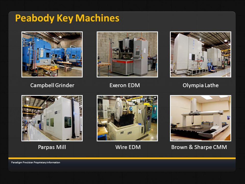 Peabody Key Machines Campbell GrinderExeron EDMOlympia Lathe Parpas MillWire EDMBrown & Sharpe CMM Paradigm Precision Proprietary Information