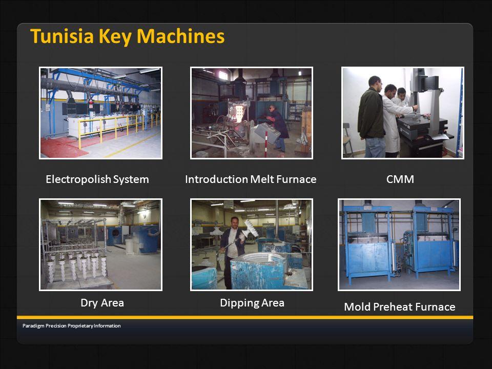 Tunisia Key Machines Electropolish SystemIntroduction Melt FurnaceCMM Dry Area Paradigm Precision Proprietary Information Dipping Area Mold Preheat Fu