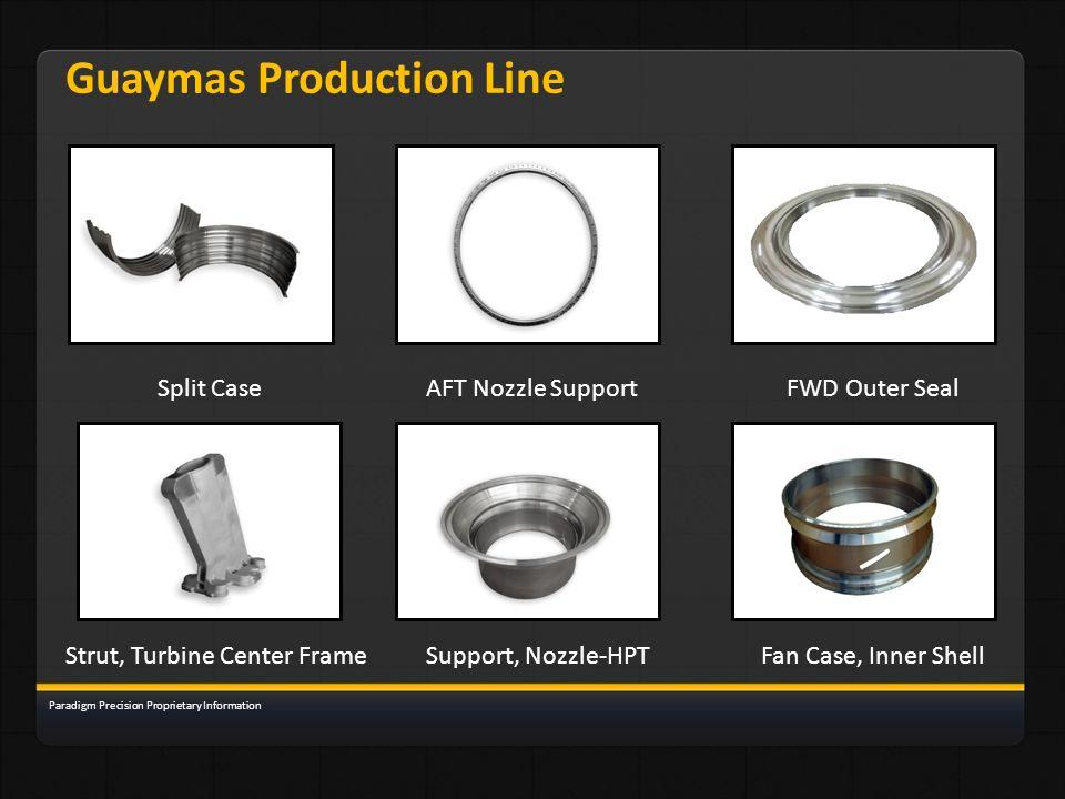 Guaymas Production Line Split CaseAFT Nozzle SupportFWD Outer Seal Strut, Turbine Center FrameSupport, Nozzle-HPTFan Case, Inner Shell Paradigm Precis