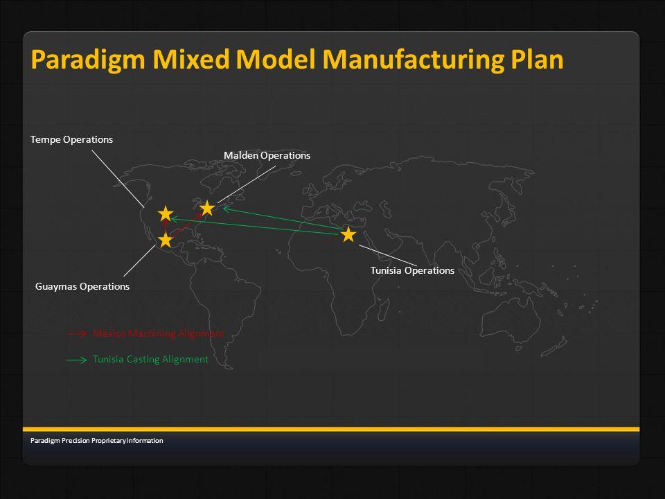 Paradigm Mixed Model Manufacturing Plan Paradigm Precision Proprietary Information Tempe Operations Guaymas Operations Malden Operations Tunisia Opera