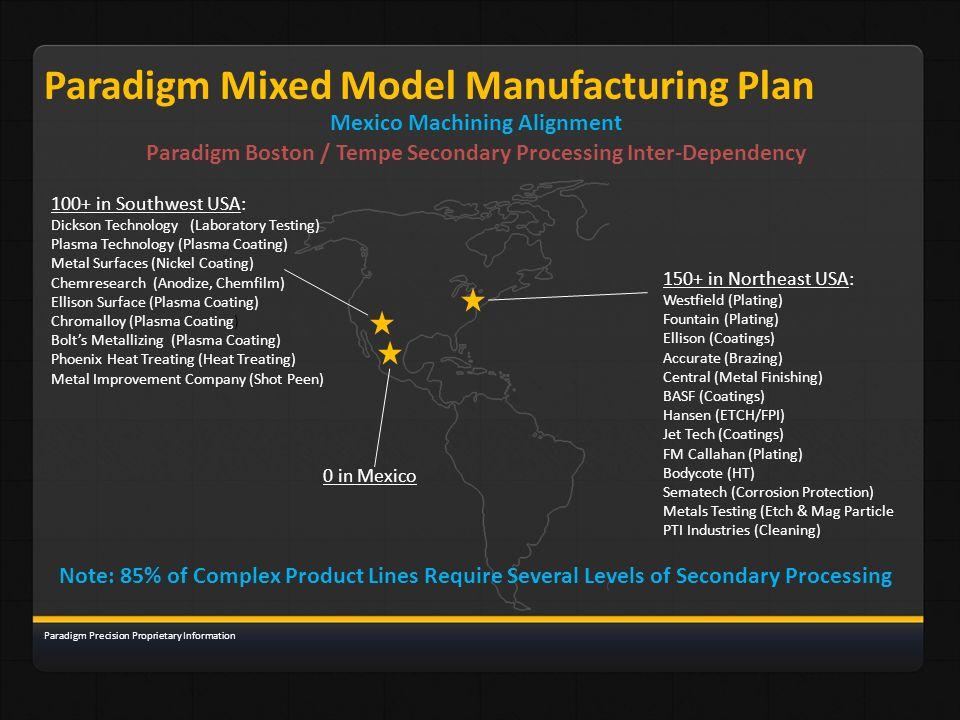 Paradigm Mixed Model Manufacturing Plan Paradigm Precision Proprietary Information Paradigm Boston / Tempe Secondary Processing Inter-Dependency 150+