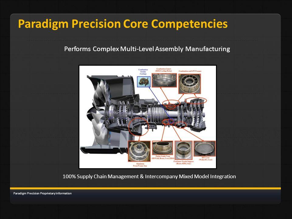 Paradigm Precision Core Competencies Paradigm Precision Proprietary Information Performs Complex Multi-Level Assembly Manufacturing 100% Supply Chain