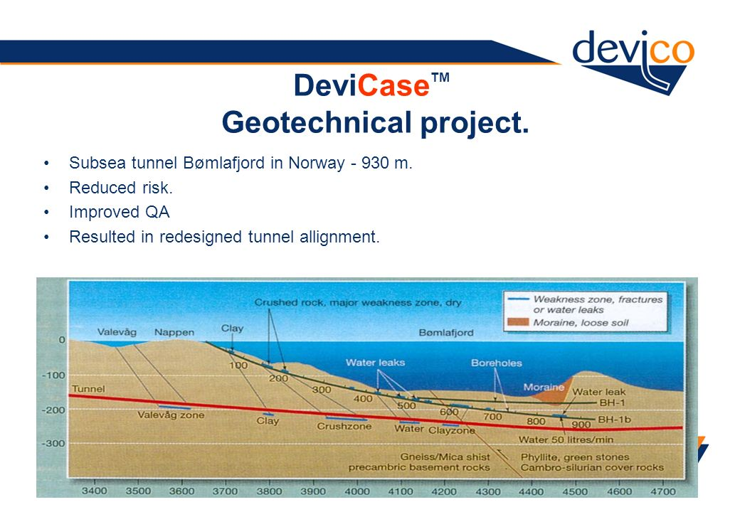 DeviCase TM Geotechnical project. Subsea tunnel Bømlafjord in Norway - 930 m. Reduced risk. Improved QA Resulted in redesigned tunnel allignment.
