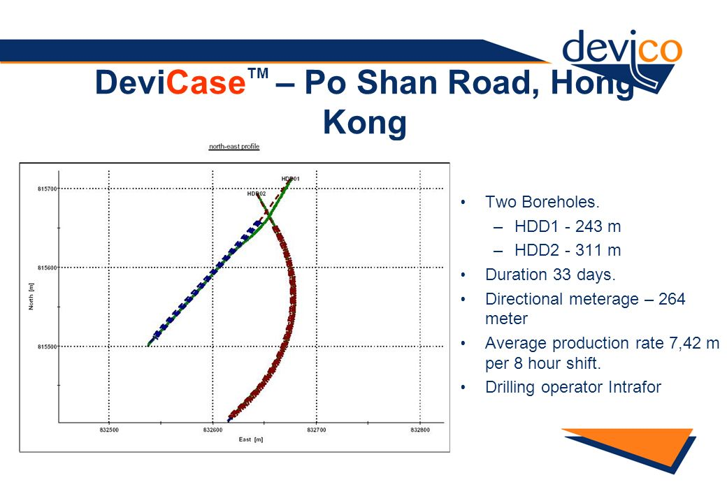 DeviCase TM – Po Shan Road, Hong Kong Two Boreholes. –HDD1 - 243 m –HDD2 - 311 m Duration 33 days. Directional meterage – 264 meter Average production