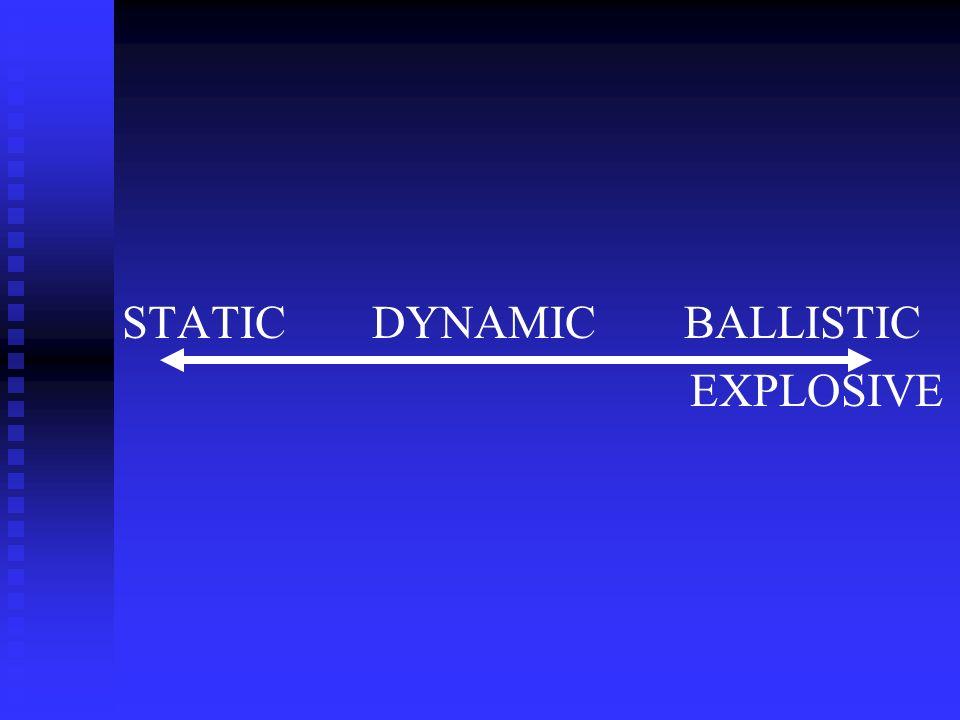 STATIC DYNAMIC BALLISTIC EXPLOSIVE