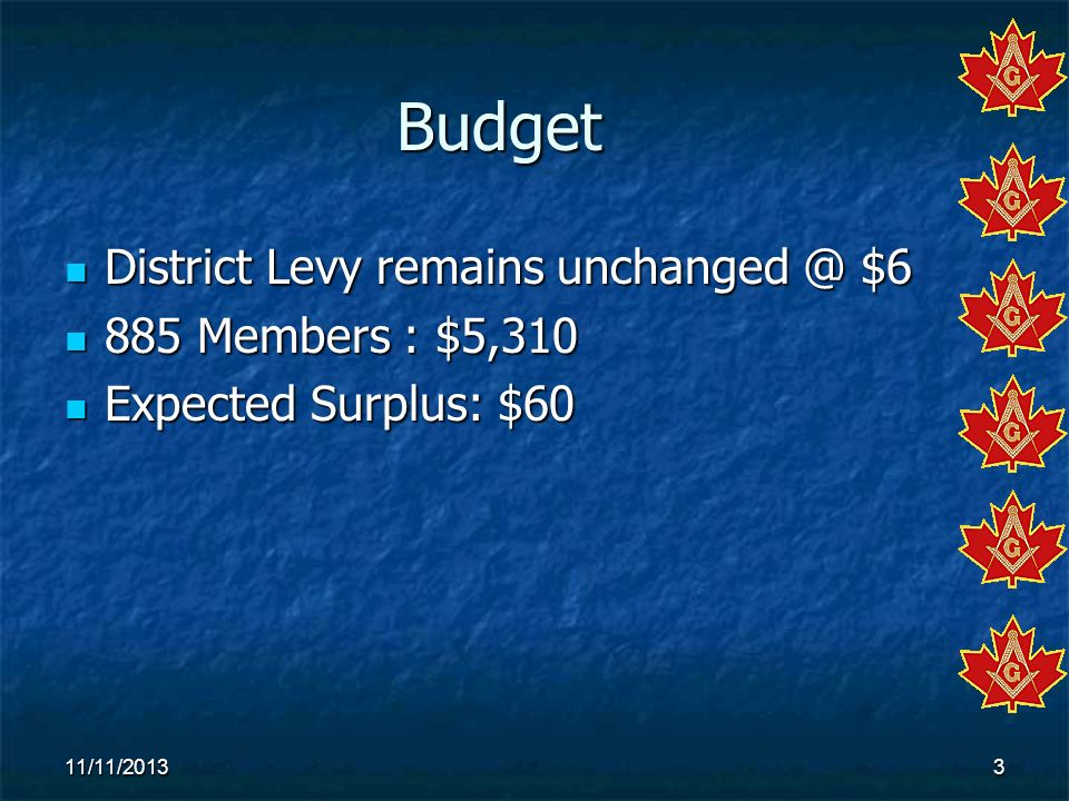 Budget District Levy remains unchanged @ $6 District Levy remains unchanged @ $6 885 Members : $5,310 885 Members : $5,310 Expected Surplus: $60 Expec