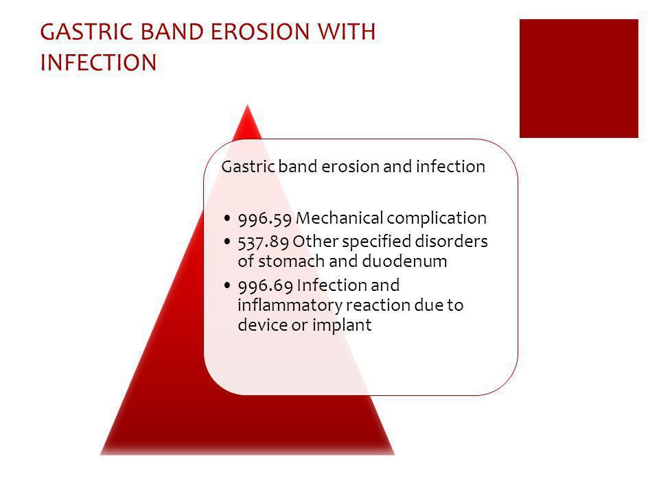 GASTRIC BAND EROSION WITH INFECTION Gastric band erosion and infection 996.59 Mechanical complication 537.89 Other specified disorders of stomach and