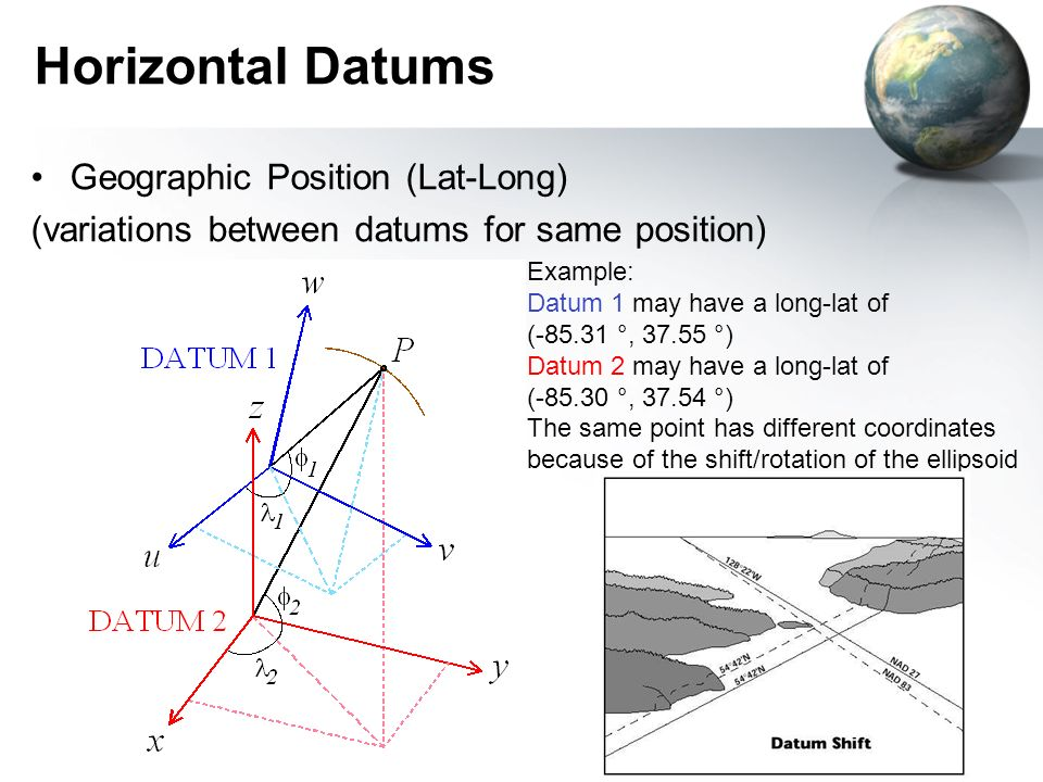 Horizontal Datums Geographic Position (Lat-Long) (variations between datums for same position) Example: Datum 1 may have a long-lat of (-85.31 °, 37.5