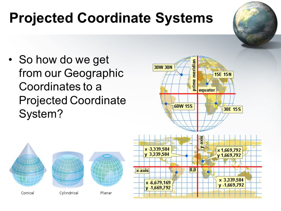 Projected Coordinate Systems So how do we get from our Geographic Coordinates to a Projected Coordinate System?