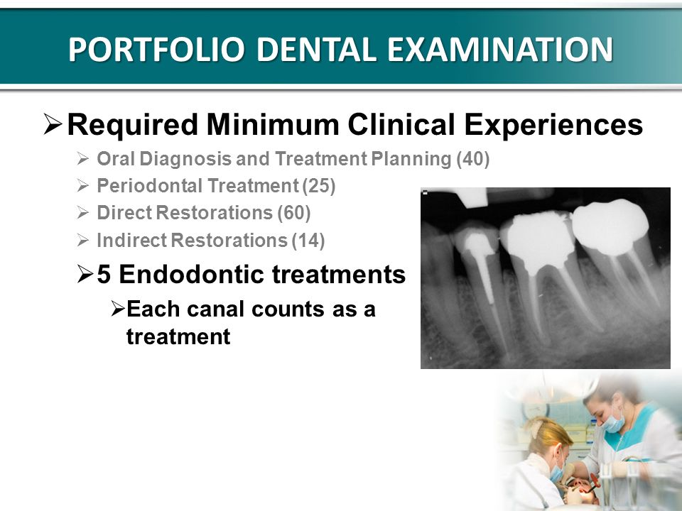 PORTFOLIO DENTAL EXAMINATION Required Minimum Clinical Experiences Oral Diagnosis and Treatment Planning (40) Periodontal Treatment (25) Direct Restor
