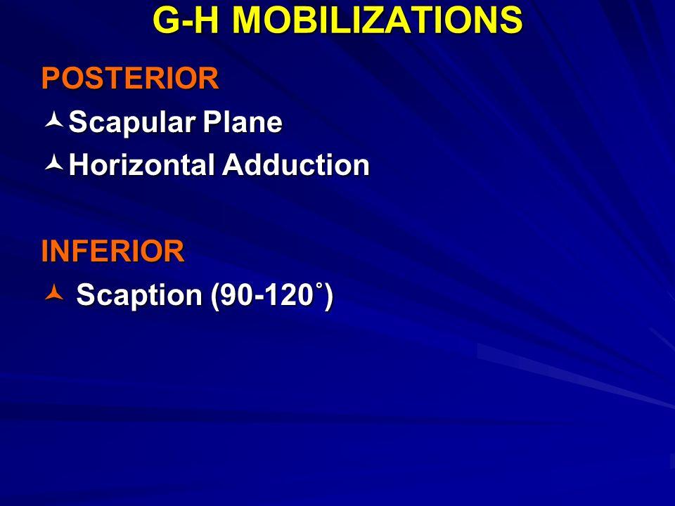 G-H MOBILIZATIONS POSTERIOR Scapular Plane Scapular Plane Horizontal Adduction Horizontal AdductionINFERIOR Scaption (90-120˚) Scaption (90-120˚)