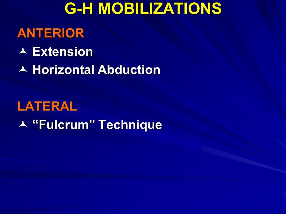G-H MOBILIZATIONS ANTERIOR Extension Extension Horizontal Abduction Horizontal AbductionLATERAL Fulcrum Technique Fulcrum Technique