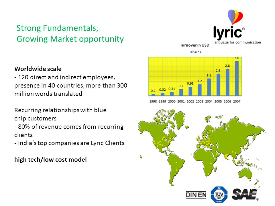Strong Fundamentals, Growing Market opportunity Worldwide scale - 120 direct and indirect employees, presence in 40 countries, more than 300 million words translated Recurring relationships with blue chip customers - 80% of revenue comes from recurring clients - Indias top companies are Lyric Clients high tech/low cost model