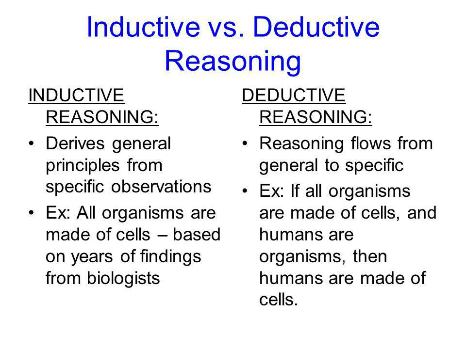 inductive vs deductive research During the scientific process, deductive reasoning is used to reach a logical true conclusion another type of reasoning, inductive, is also used.