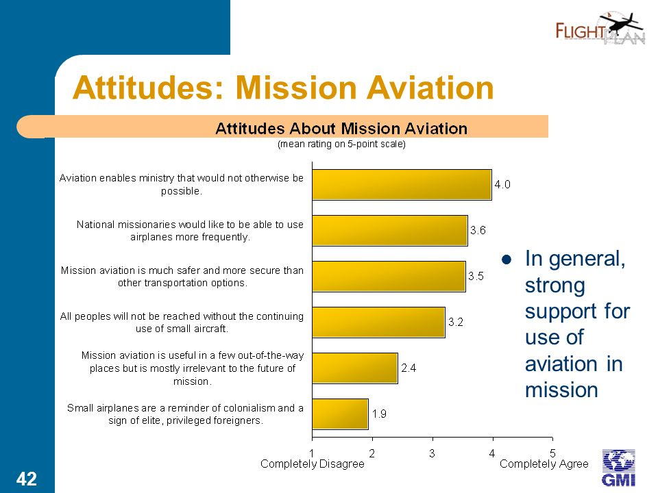 41 Anticipated Behavior: If Given Aircraft 2 of 3 missions would keep a plane if given one Only 1 in 8 would sell it outright rather than work to keep it in mission service